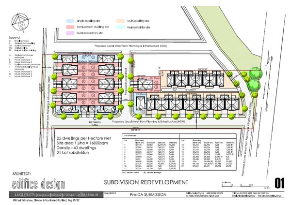 Leppington Austral Property Subdivision Services - Pre Development Application example
